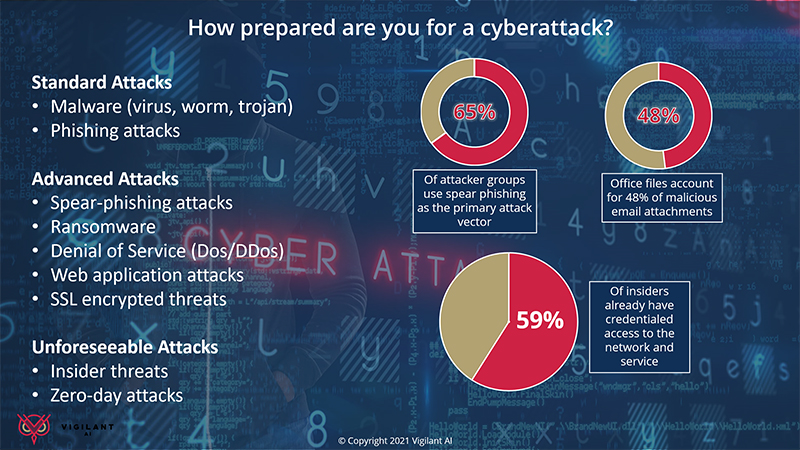 Webinar thumbnail: The critical role of finance in mitigating cyber risk